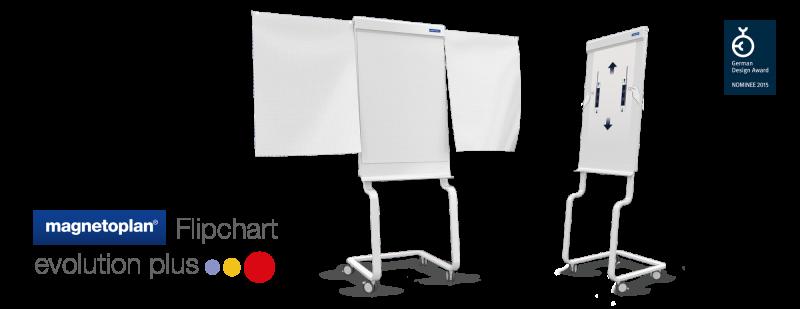 Design-Whiteboards
